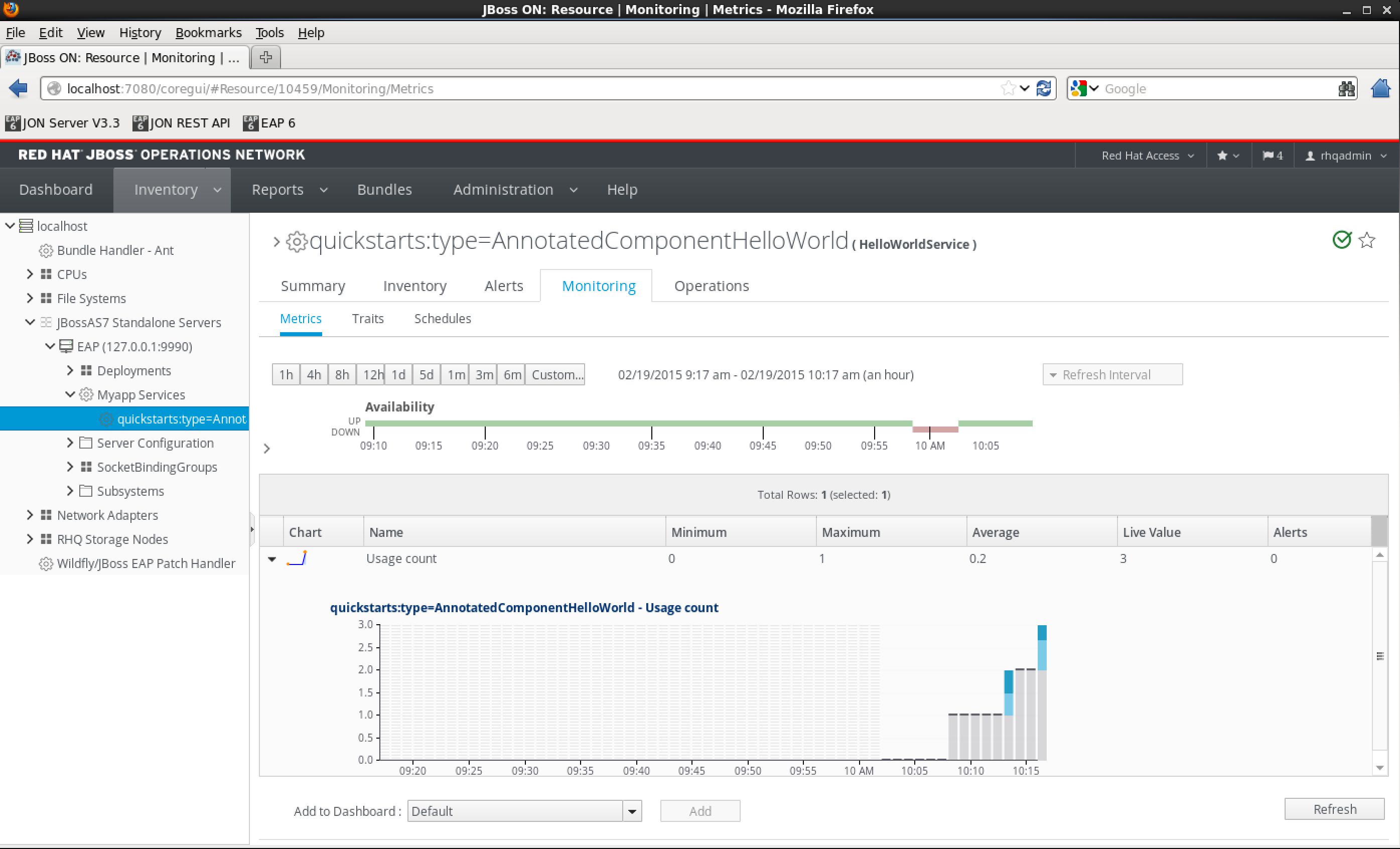4. Monitoring of custom MBean metrics