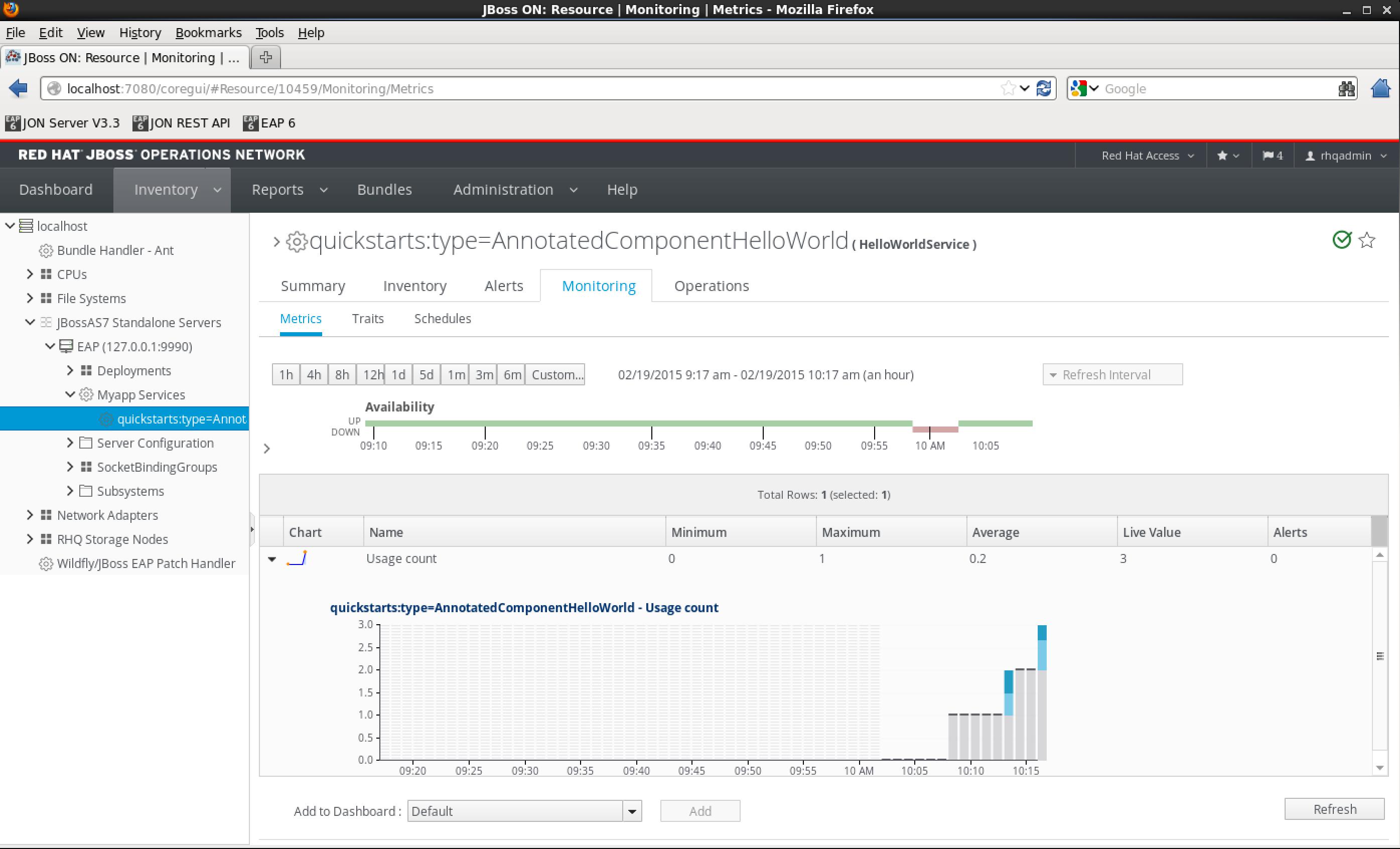 4. Monitoring of custom MBean metrics