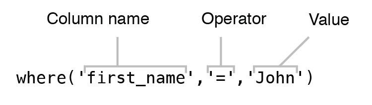 "Syntax of using operator ""where"""
