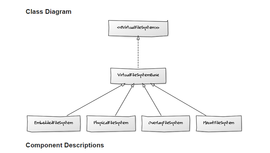 Example of yUML diagram in discourse