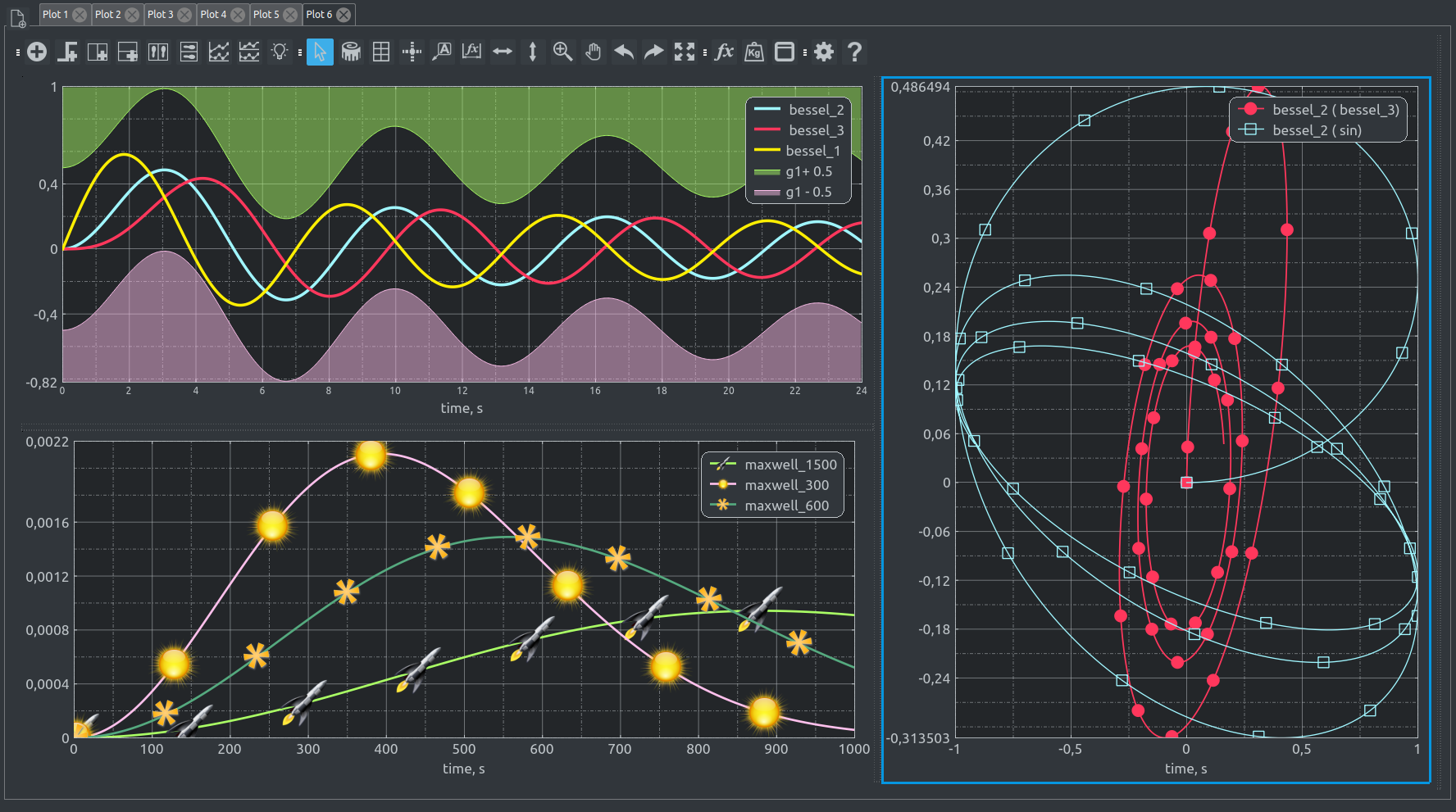 Sophisticated layout with different markers on the graphs
