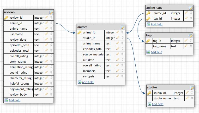 database_schema