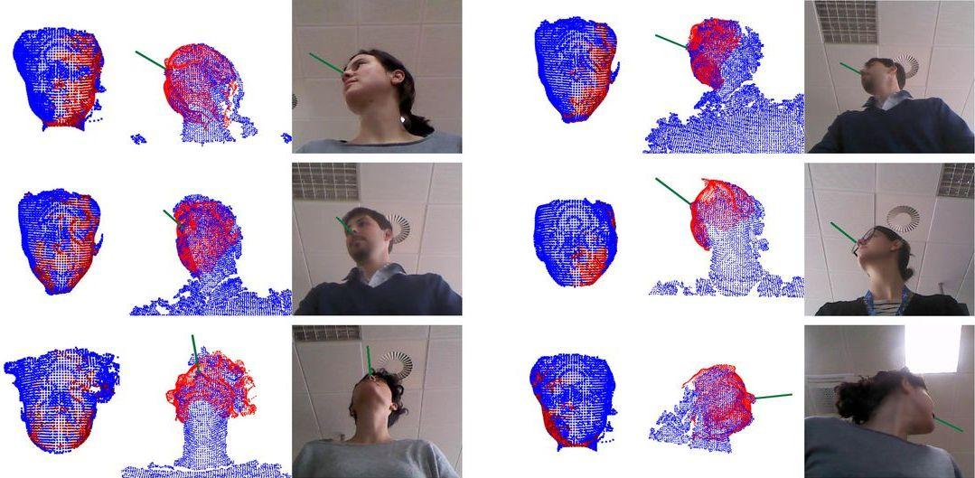 Head Pose Estimation Examples