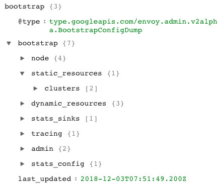 bootstrap 配置