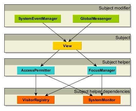 simple class diagram