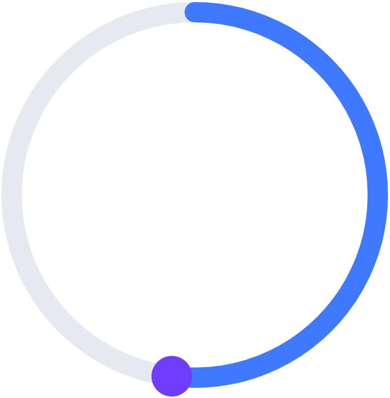 dot example