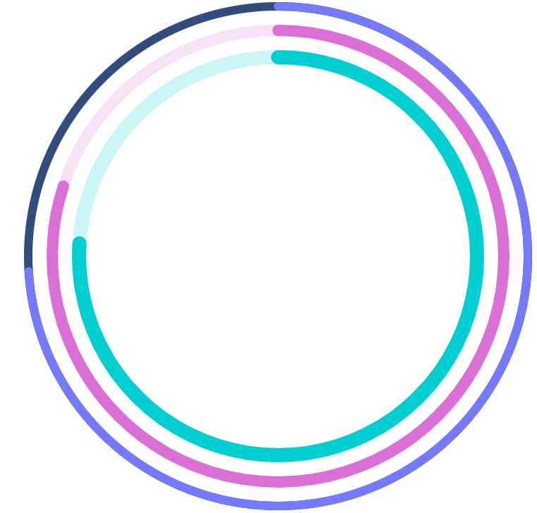 multiple circles demo