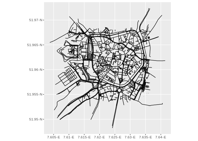 Spatial networks in R with sf and tidygraph