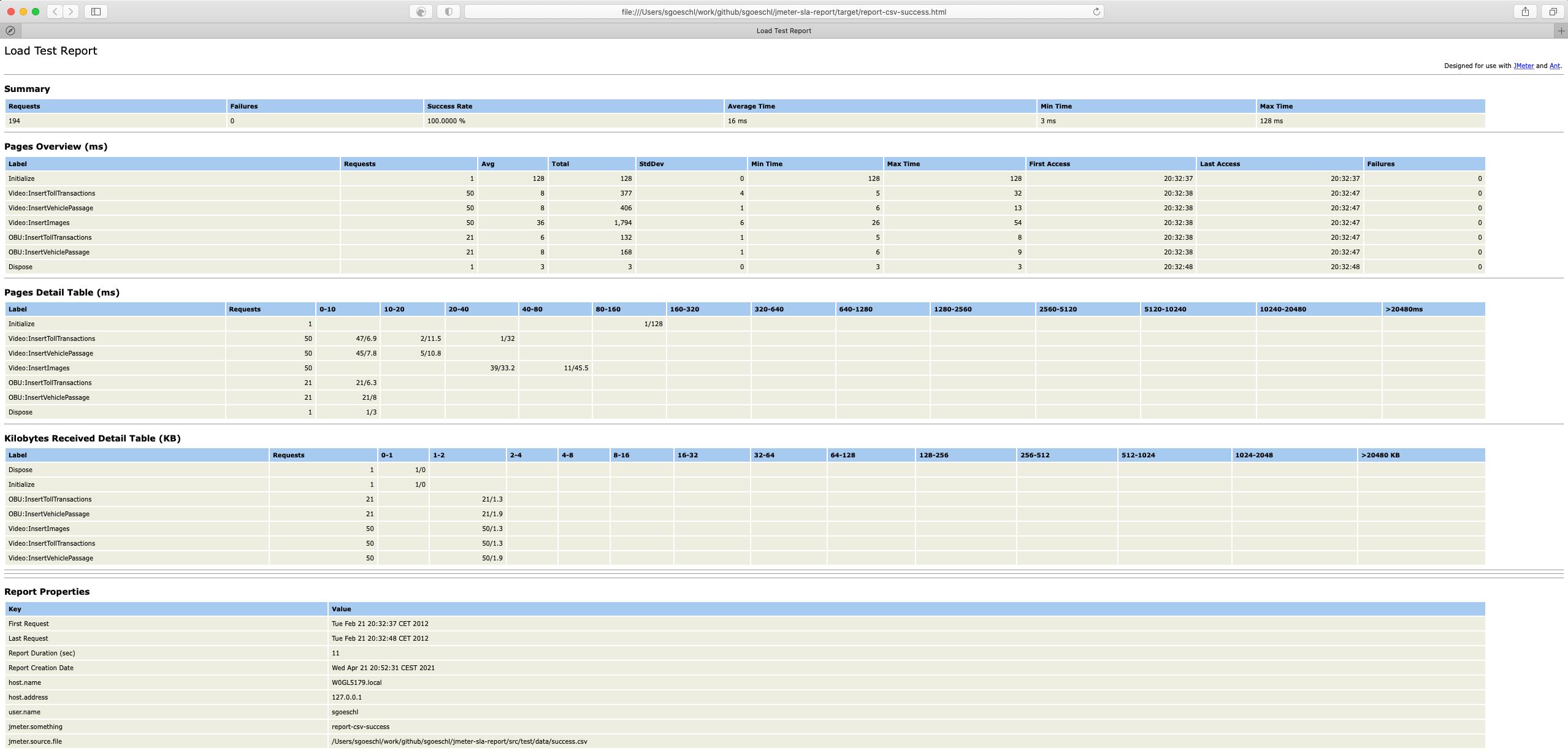 JMeter HTML Report