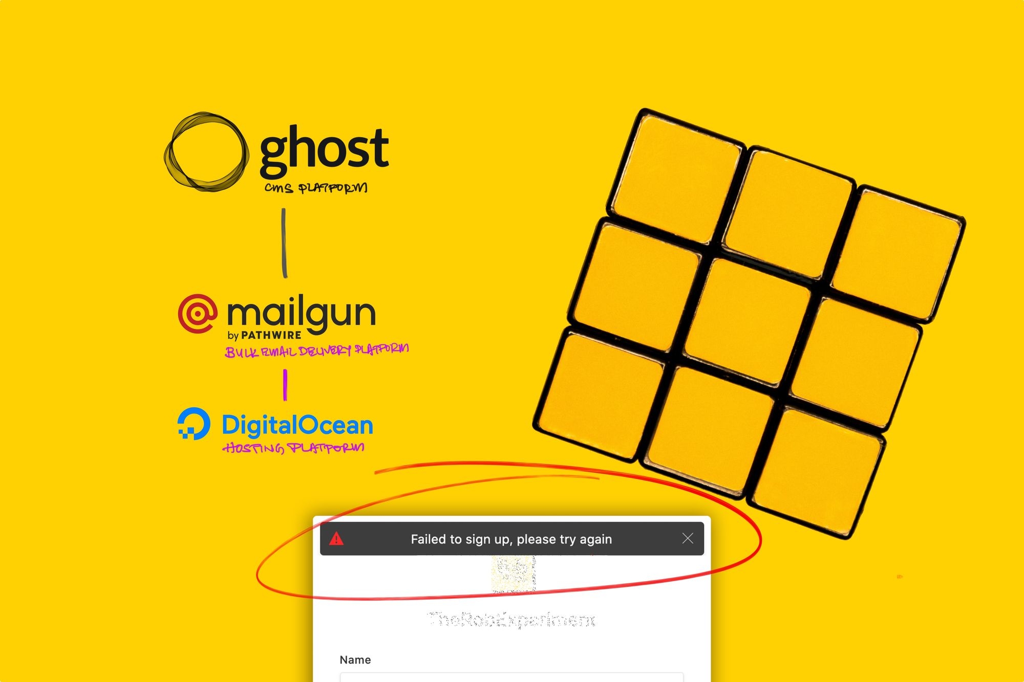 How To Install Mailgun To Enable Subscribe / Login Functions On Ghost Blogs On DigitalOcean—Solutions