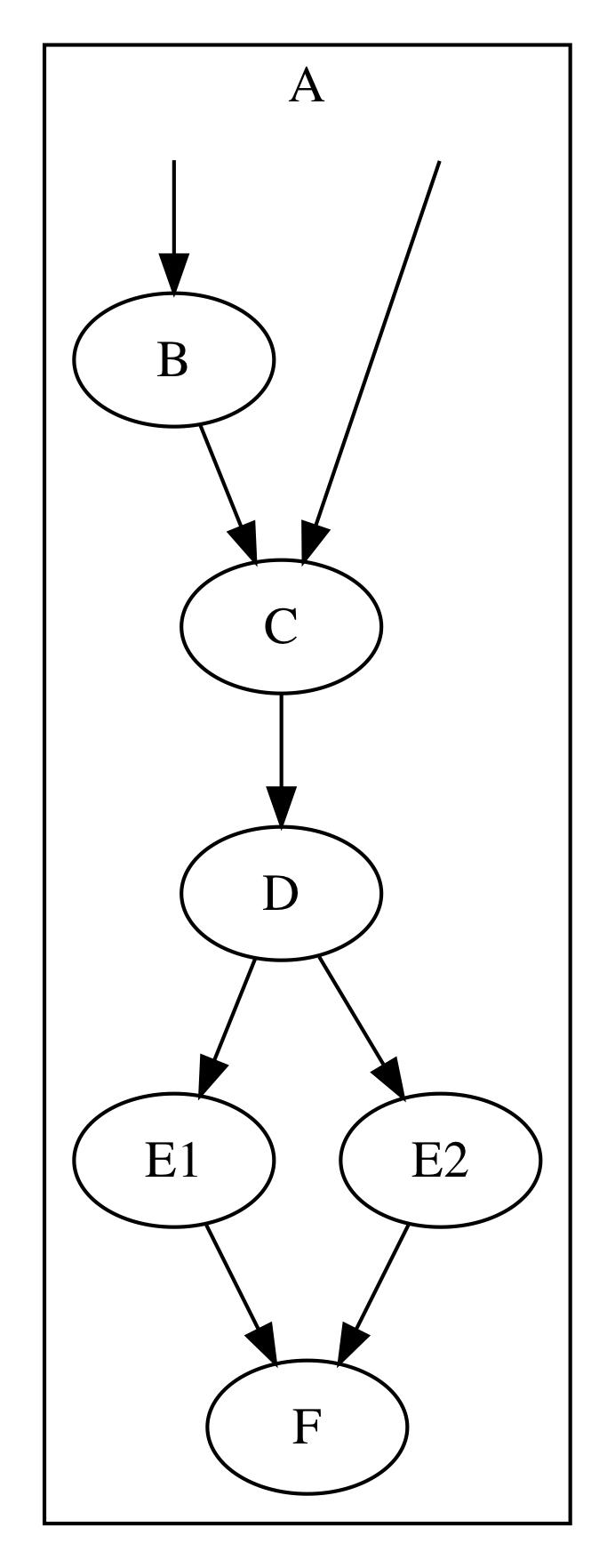 Letters graph