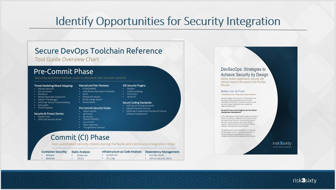 Find Security Integration