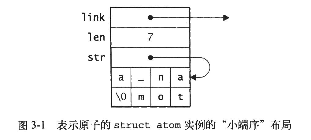 图2 单个原子结构