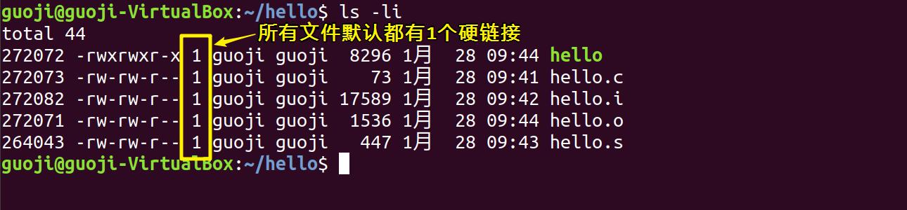 图4 所有文件默认1个硬链接