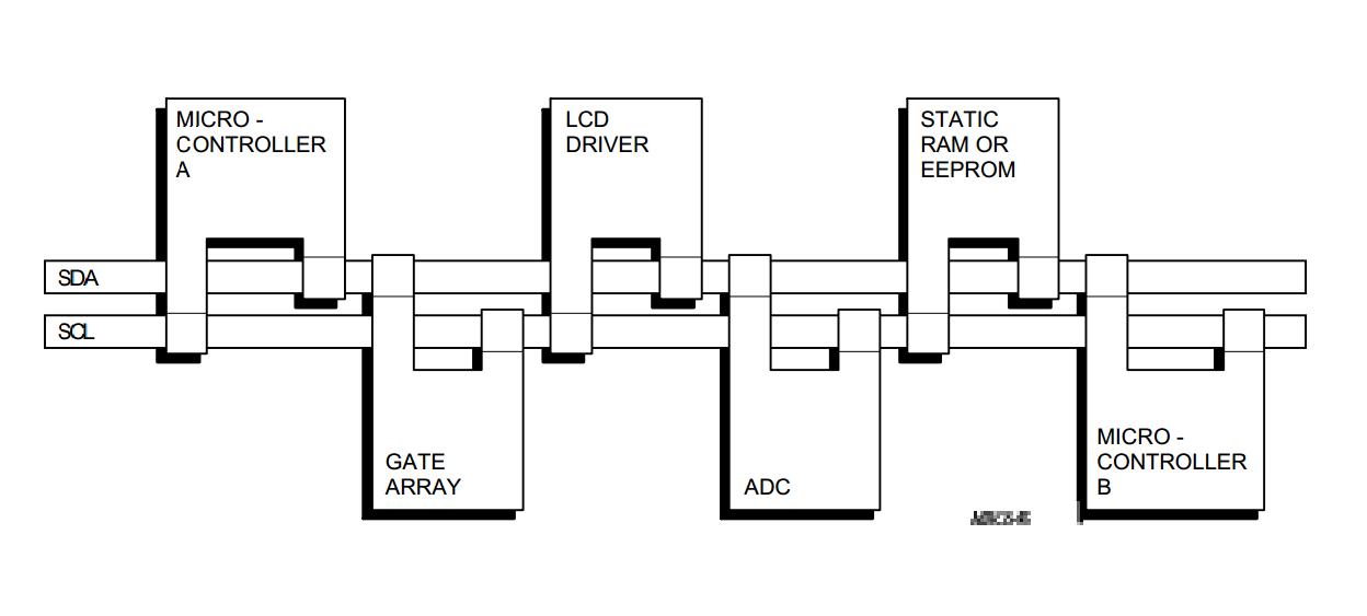 i2c总线示意图