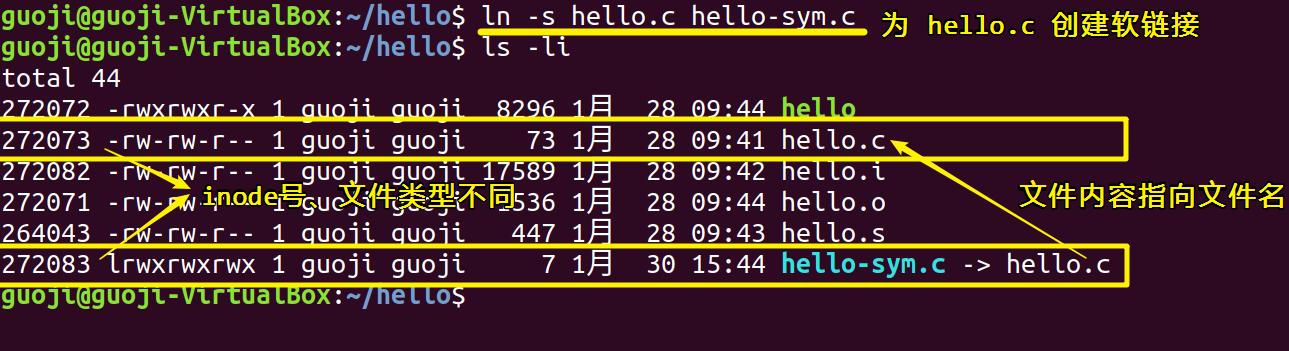 图8 ln 命令创建软链接
