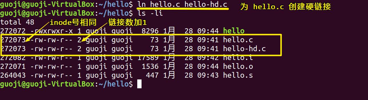图5 ln 命令创建硬链接