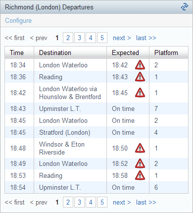 Train Times Dashlet
