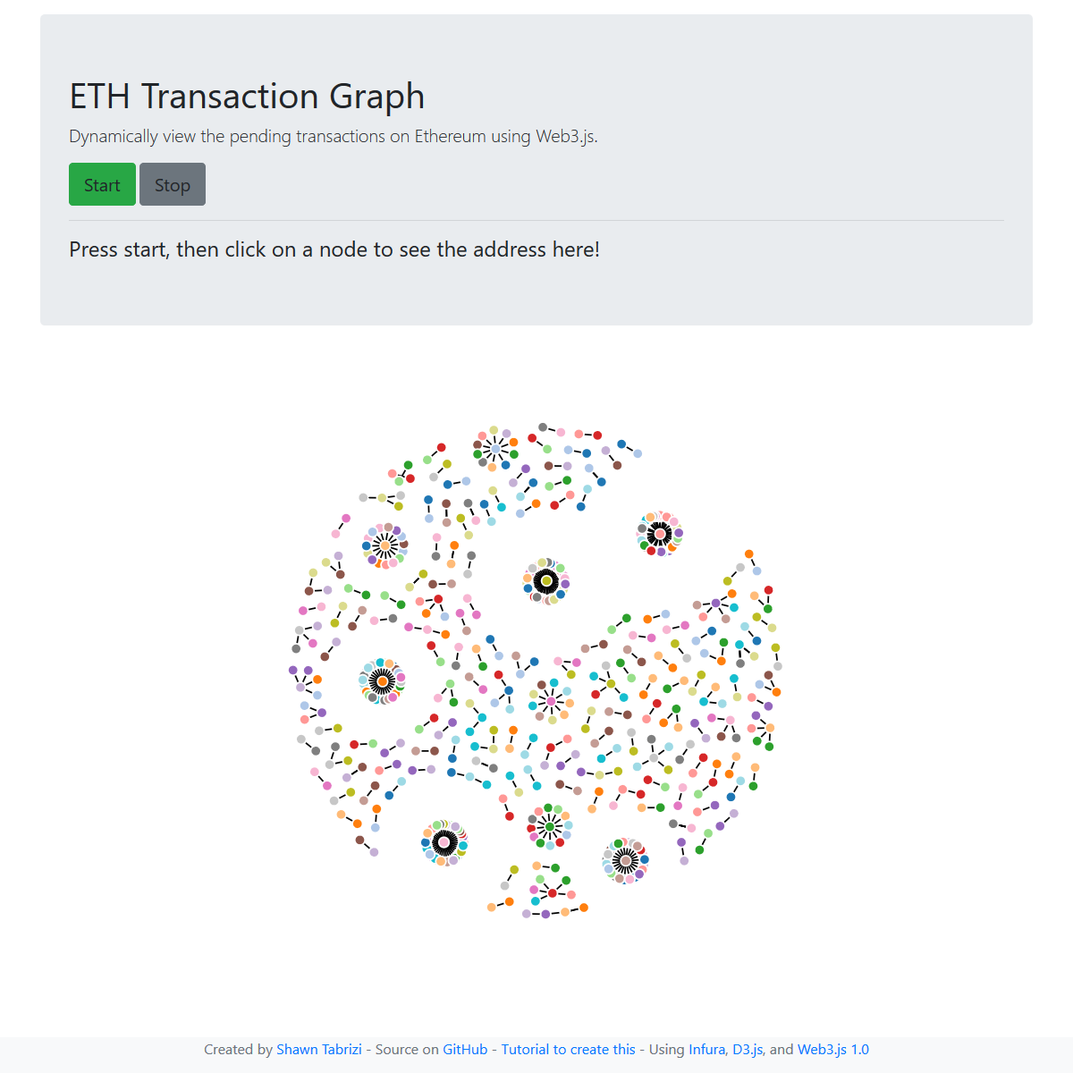 ETH-Transaction-Graph Screenshot