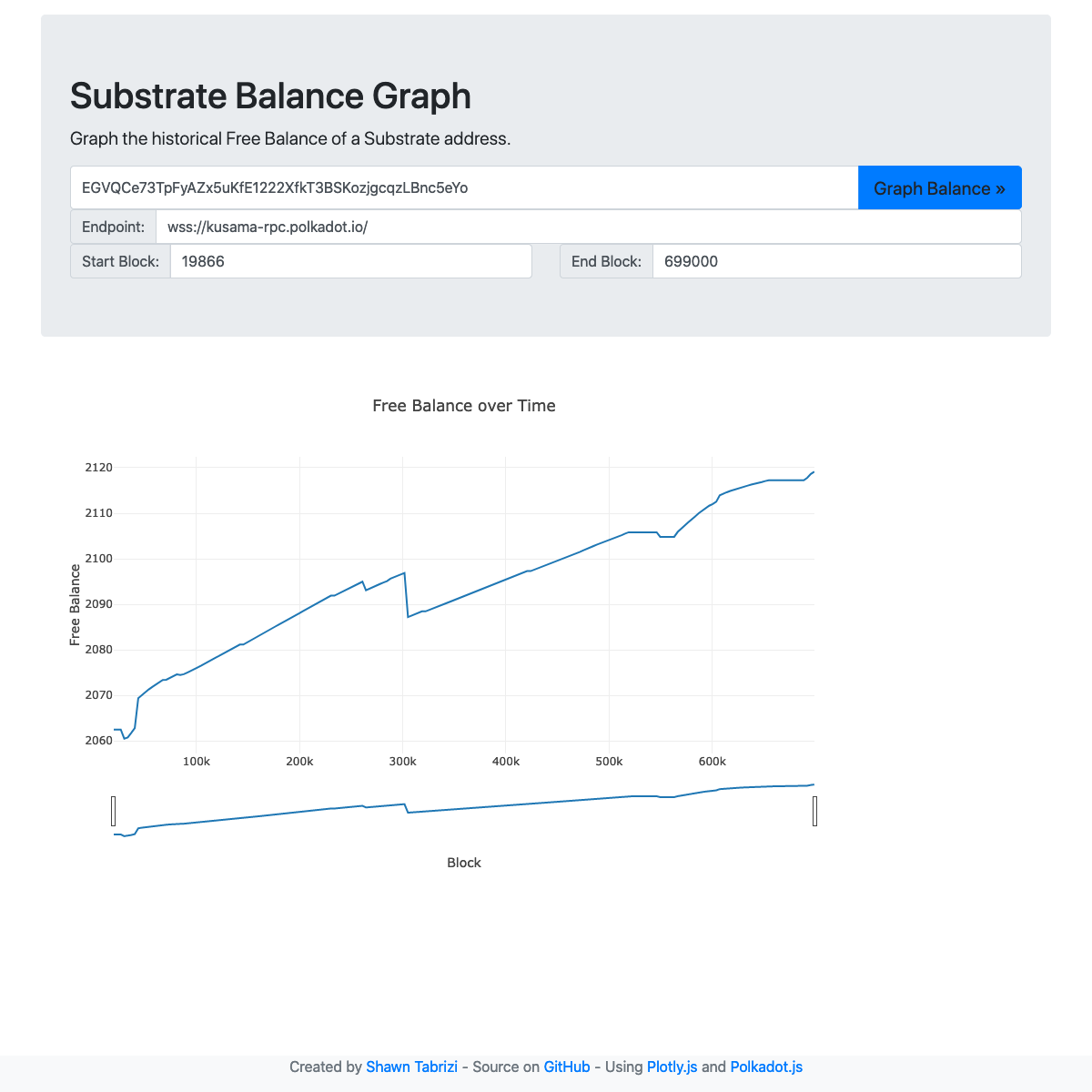 substrate-balance-graph Screenshot