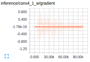 conv_4_1_gradient