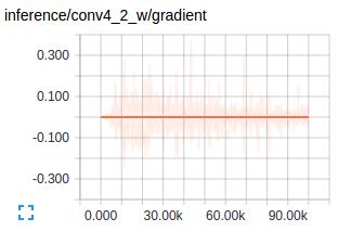 conv_4_2_gradient