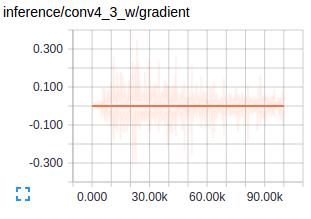 conv_4_3_gradient