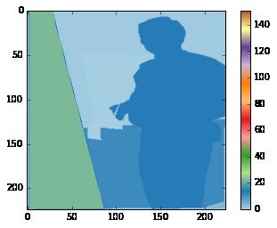 FCN tensorflow by shekkizh