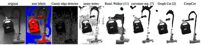 A comparison of several segmentation methods.