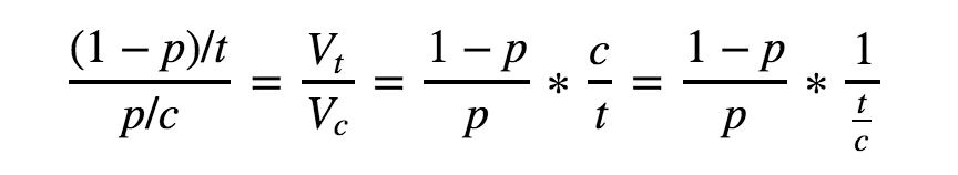 先验证代码正确率读测试代码价值的影响之对应数学公式