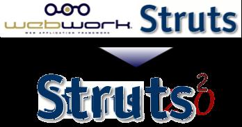 Struts2