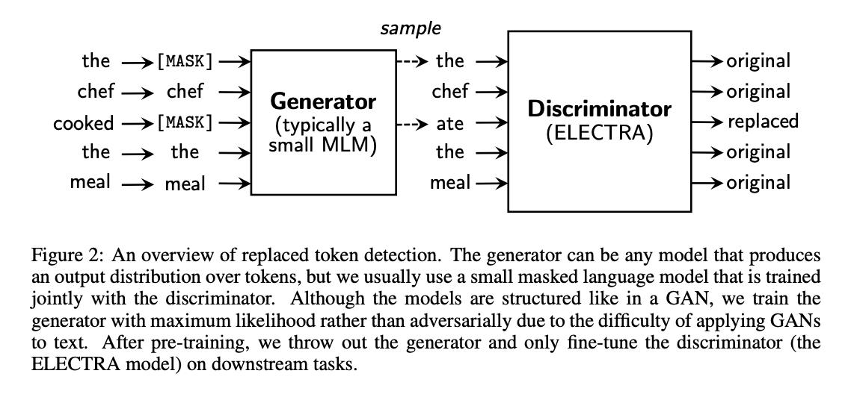 electra task diagram