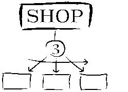 SHOP3 logo