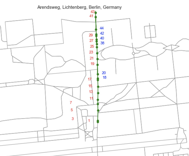 Arendsweg 13055, Berlin