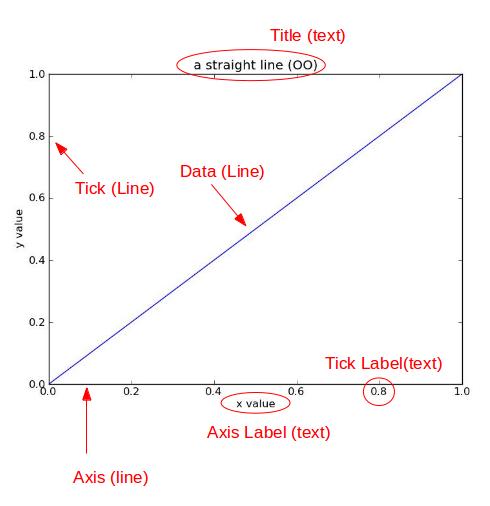 数据分析| 帅小昊-博客