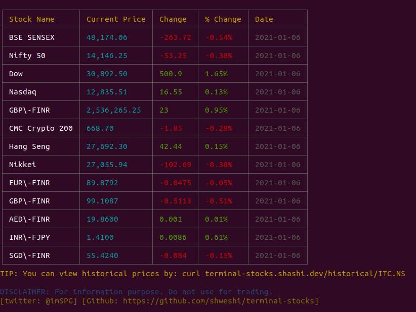 terminal-stocks