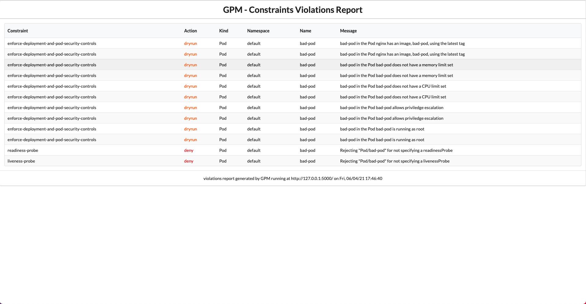 Constraint Report 3
