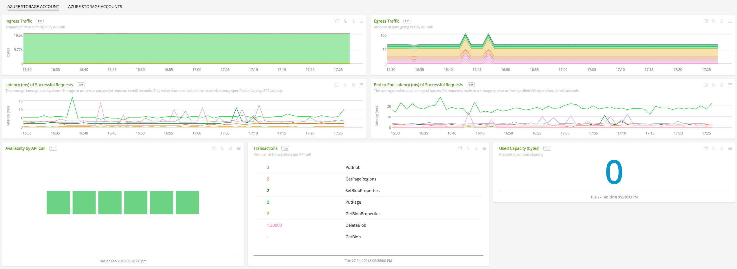 Microsoft Azure Storage — SignalFx documentation