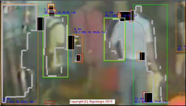 Object tracking and stats printout in CCTV surveillance video with unstable camera (video was captured with a hand-held mobile phone)