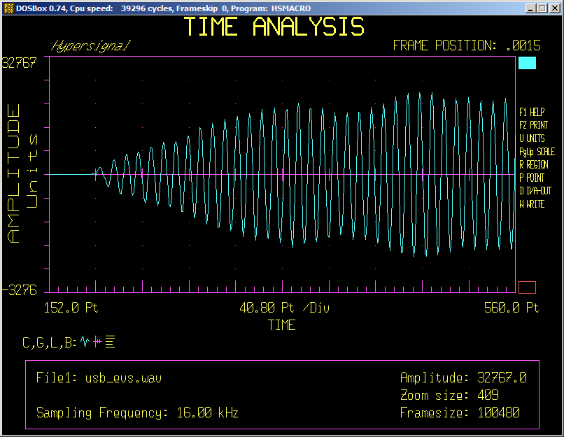 USB audio input with codec processing, time domain waveform