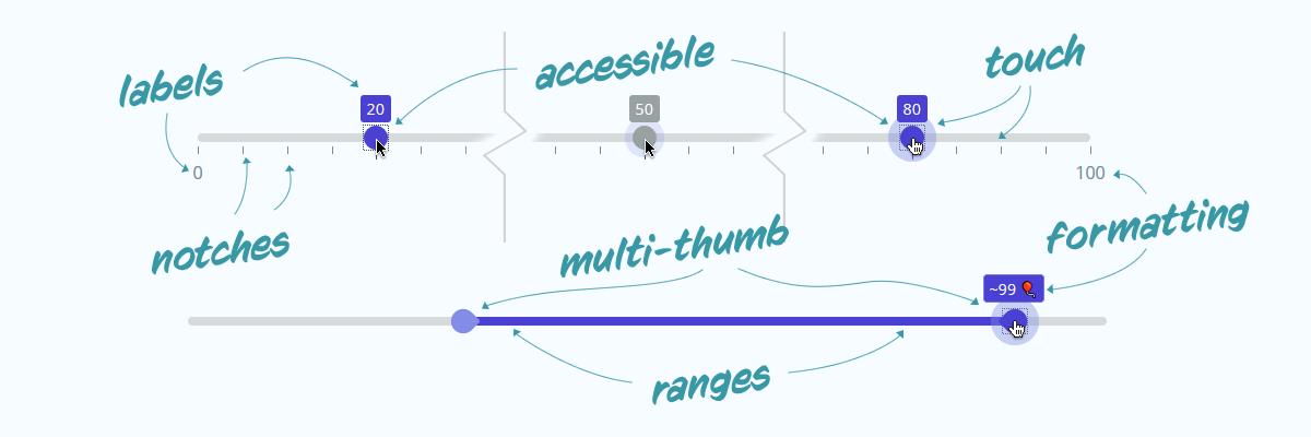 Features of the range slider plugin (written below)