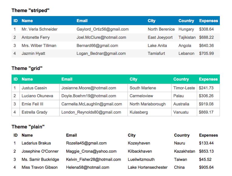 sample javascript table pdf