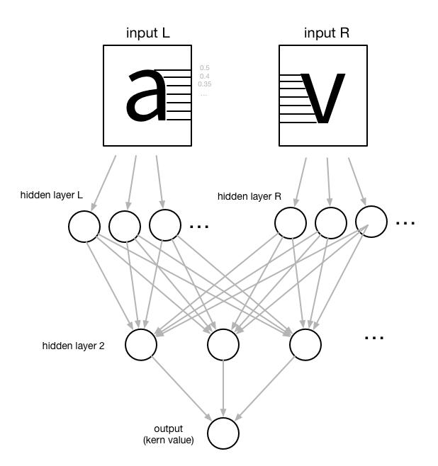 atokern network