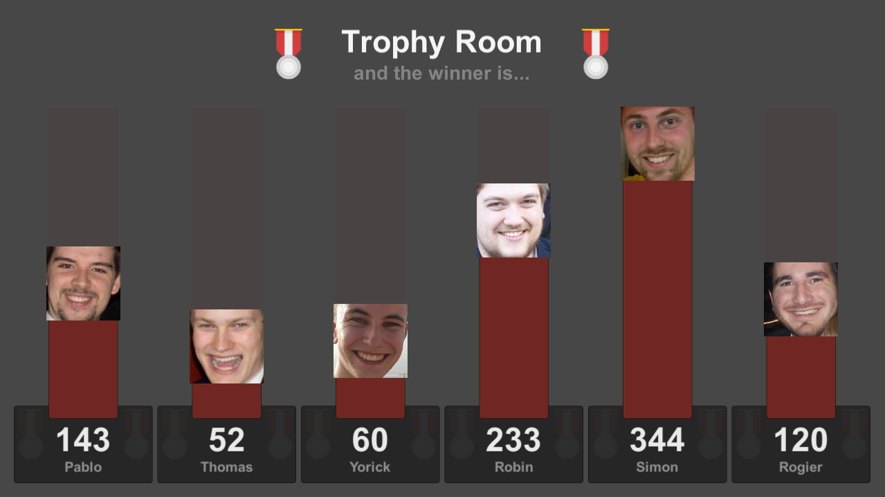Trophy room phase