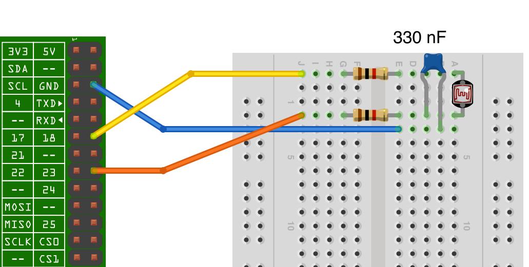 pi_analog Python library for using resistive sensors with a Raspberry Pi
