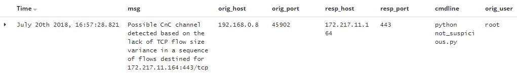GitHub - sjosz/CnC-detection: Detecting PowerShell Empire