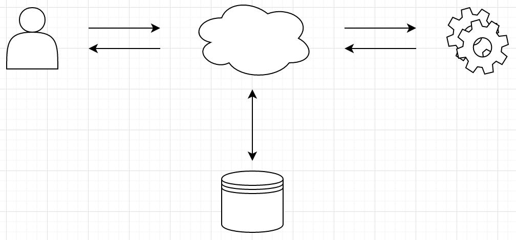 Diagram that visually explains how hypernova works