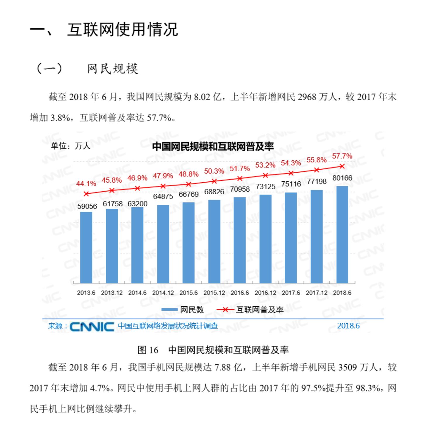 中国网信办,《第42次中国互联网络发展状况统计报告》