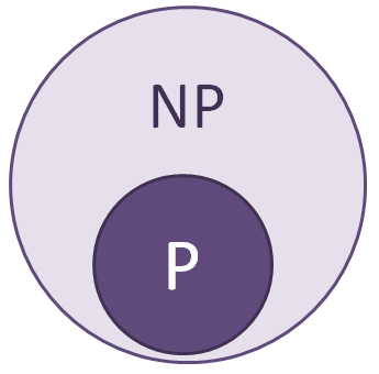 https://www.quora.com/Does-P-NP-mean-that-no-problem-exists-which-can-be-solved-and-checked-in-polynomial-time