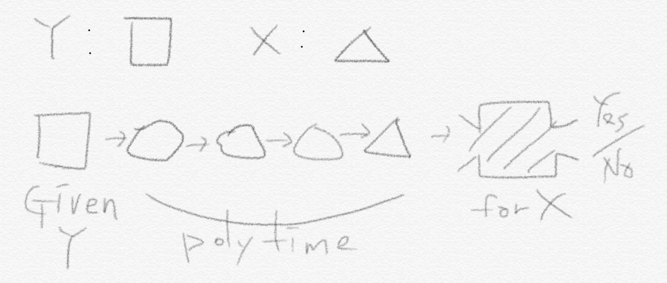 Polynomial-time reducible